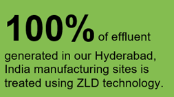 100% of effluents treated using ZLD technology